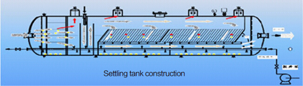Inclined plate settling tank for oil removal